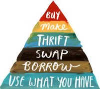 Pyramid of Purchase
